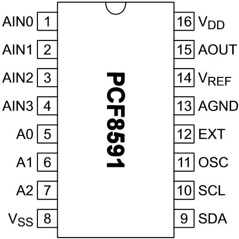 Raspberry Pi / Über den I2C-Bus des Raspberry Pi einen